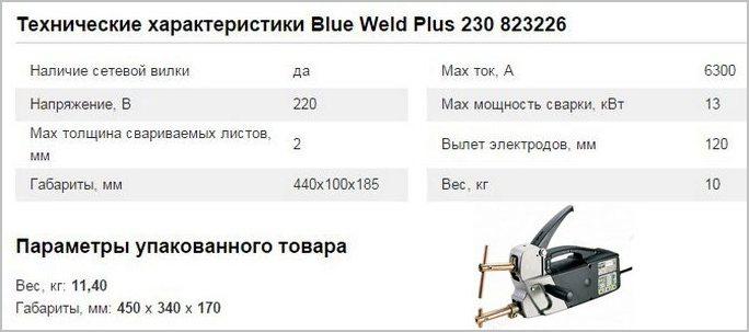 kleshi-blue фото