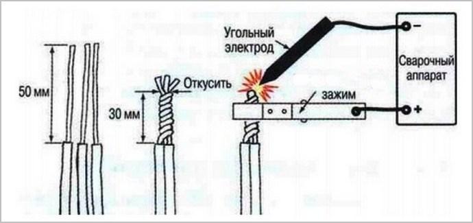 Как сделать сварку для сварки проводов своими руками