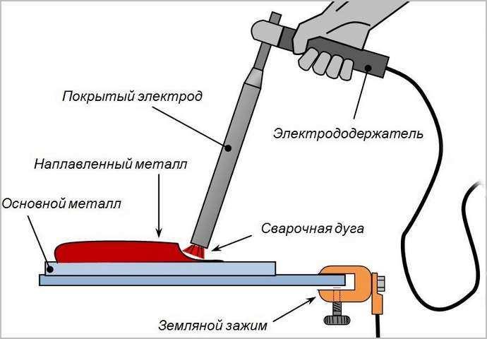 Как пользоваться сварочным инвертором