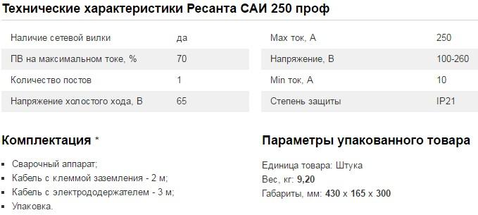 характеристики 250 проф