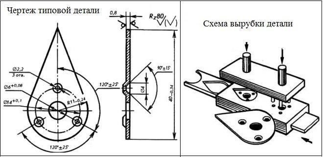 чертеж и схема