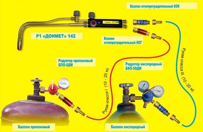 схема ручного оборудования