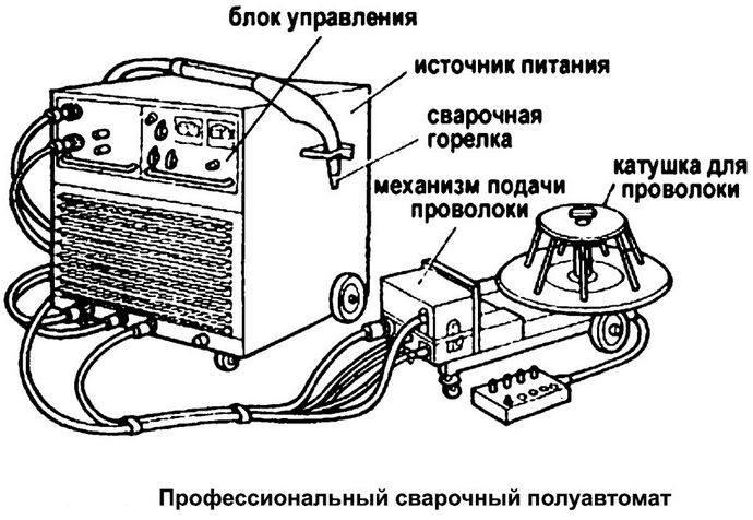 устройство профессионального аппарата