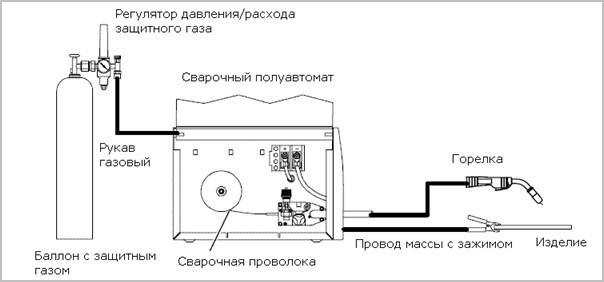 рисунок подключения