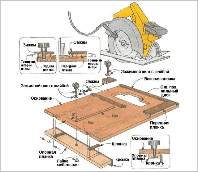 устройство стола для распиловки