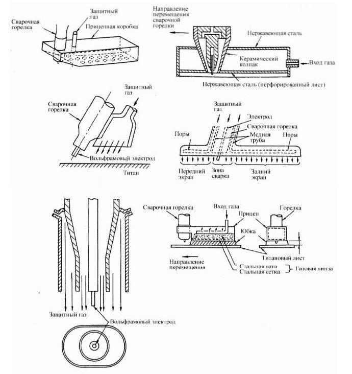 схемы конструкций