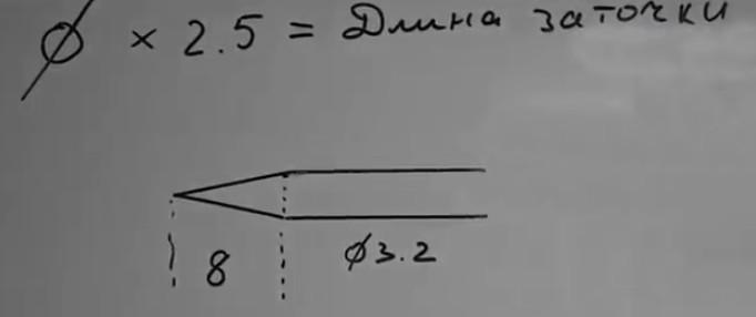 высчитать длину заточки