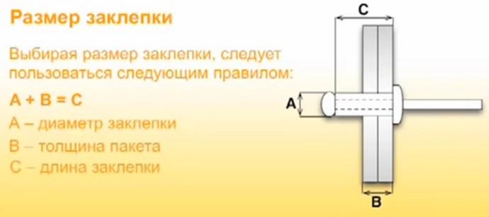 Размеры клепок для заклепочника