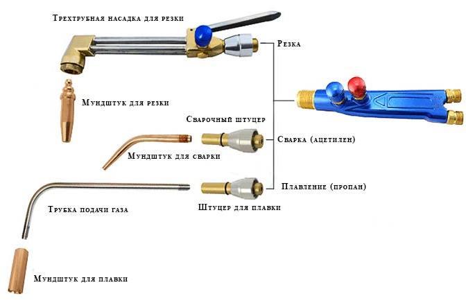 схема насадок для сварки и плавления
