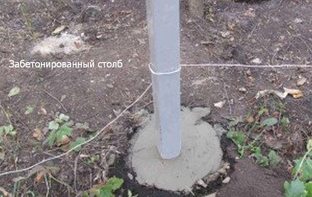 обязательное бетонирование