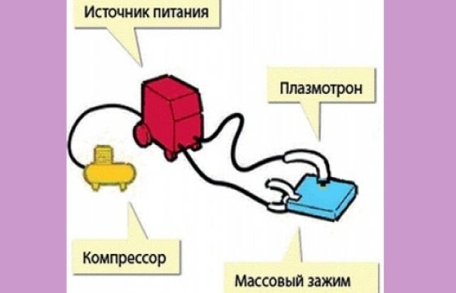 схема подключения элементов